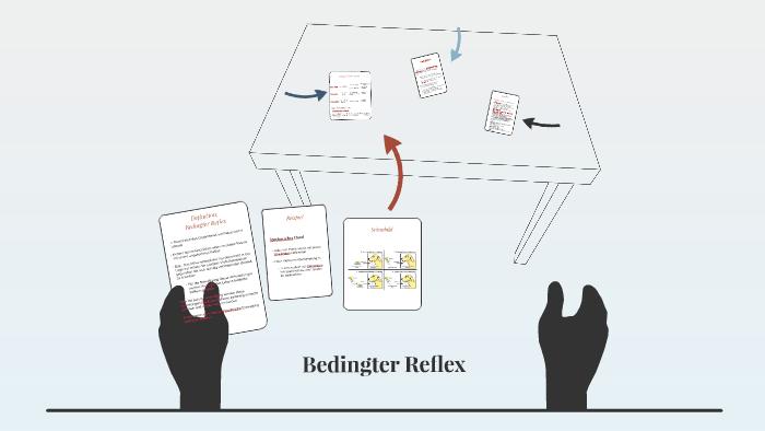 Bedingter Reflex By Chris C