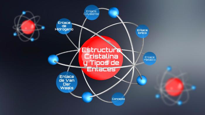 Estructura Cristalina Y Tipos De Enlaces By Oscar Anthony