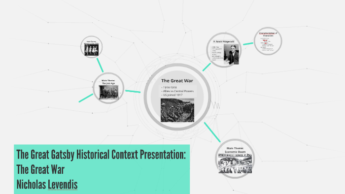 The Great Gatsby Historical Context Presentation: by
