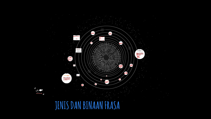 Jenis Dan Binaan Frasa By Afeena Nazili On Prezi