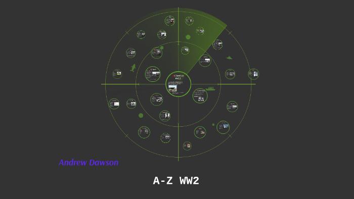 A-Z WW2 by Andrew Dawson on Prezi
