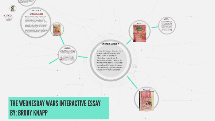 The Benefits Of Learning English Essay  Sample Essay Topics For High School also English Short Essays The Wednesday Wars Interactive Essay By Brody K On Prezi Thesis Essay