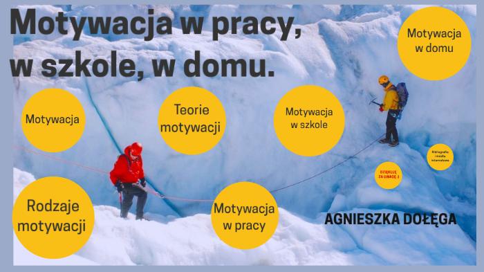 Motywacja W Pracy W Szkole W Domu A Dołęga By Agnieszka Dołęga