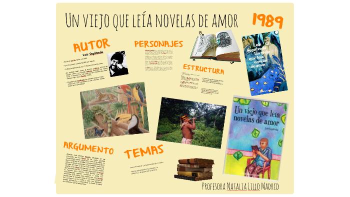 Un Viejo Que Leía Novelas De Amor By Natalia Lillo On Prezi