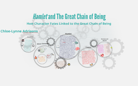 the great chain of being hamlet