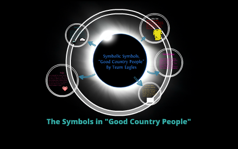 good country people symbolism