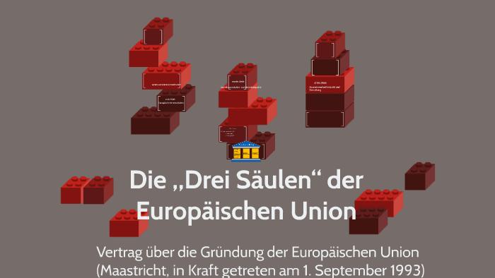 Die Drei Säulen Der Europäischen Union By Ekaterina Paustyan On Prezi