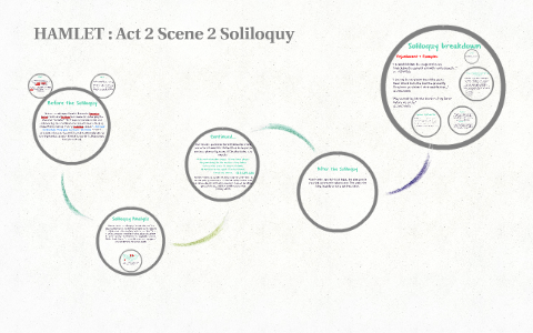HAMLET Act 2 Scene Soliloquy By Nickil Lingam On Prezi