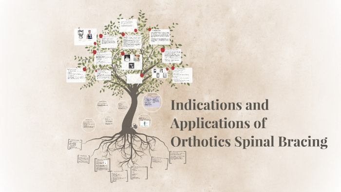 Indications and applications of Orthotics spinal bracing by