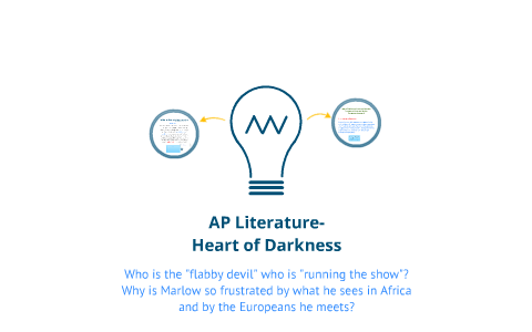 AP LIT- Heart of Darkness by emily sakkab on Prezi