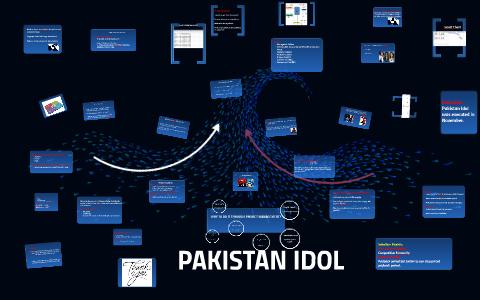 Pakistan Idol by Shan Zahra on Prezi