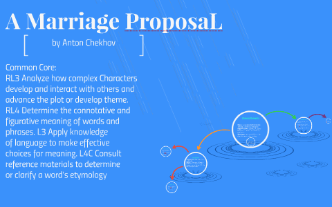 A Marriage Proposal By Leon Sangster On Prezi