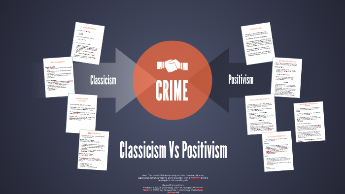 disadvantages of positivism