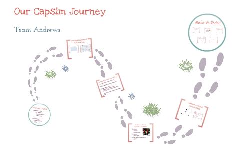 Final CapSIm by Nisha Patel on Prezi