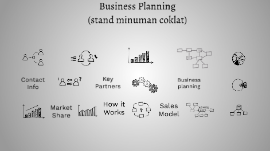 Business Plan Is Minuman Cokelat By Thanisa Eka