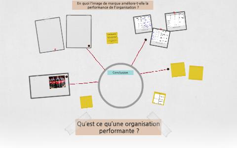 Qu Est Ce Qu Une Organisation Performante By Stacy Grandin On Prezi