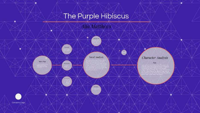 The Purple Hibiscus By Alia Matthews On Prezi