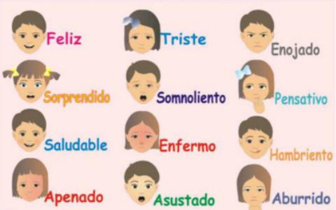 Presentación Co Emociones Y Estados De ánimo By Alondra Ov