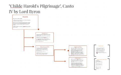 from childe harolds pilgrimage summary
