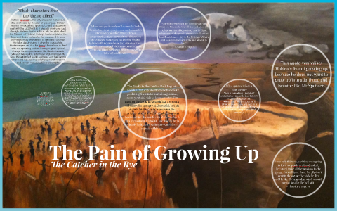 the pain of growing up by james britton on prezi