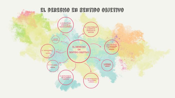 El Derecho En Sentido Objetivo By Ariela Rivera On Prezi