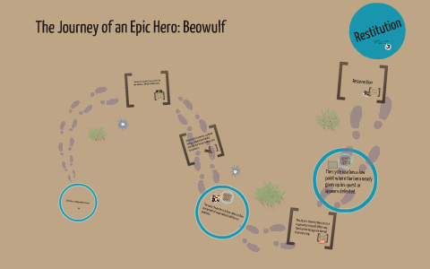 what makes beowulf a hero
