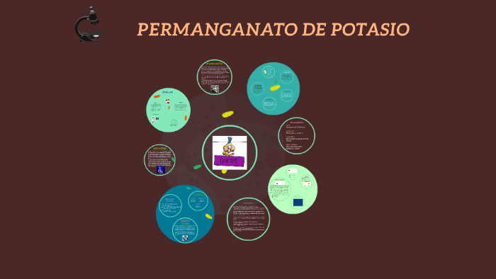 Permanganato De Potasio By Paula Yela Martínez On Prezi