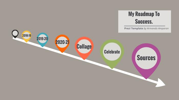 my roadmap to success by armando amparan on prezi next