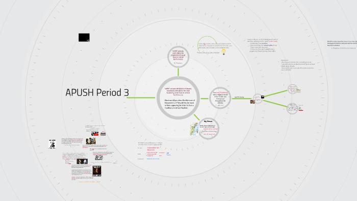 APUSH Period 3 by Mistah Frank on Prezi