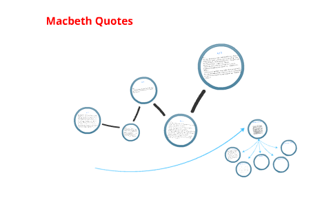 macbeth kingship quotes