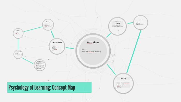 Psychology Of Learning Concept Map By Zach Short On Prezi