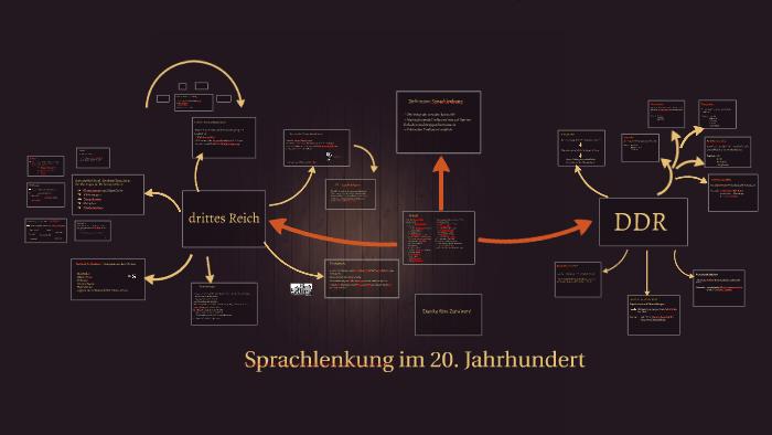 Sprachlenkung By Laura Hock On Prezi