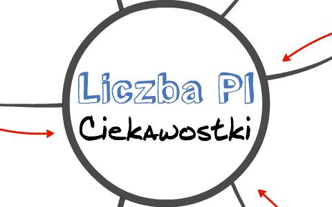 Liczba Pi By Weronika Petrykowska On Prezi