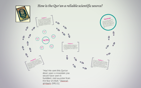 How is the Quran a reliable scientific source? by a kk on Prezi