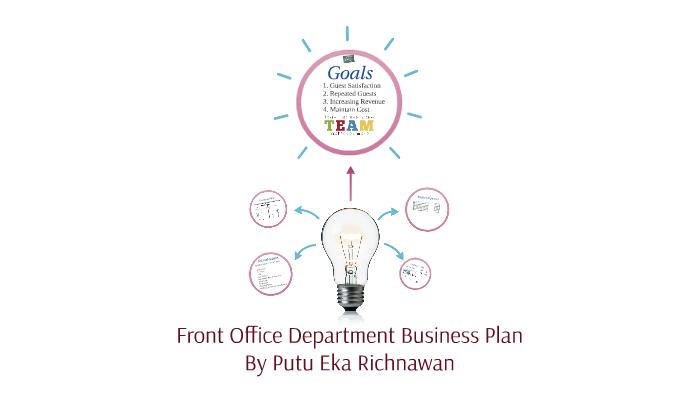 Front Office Department Business Plan by Eka Richnawan on Prezi