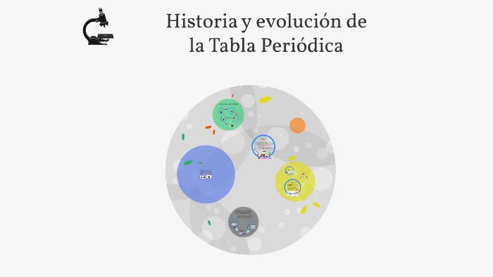 historia y evolucin de la tabla peridica by 12 13 on prezi
