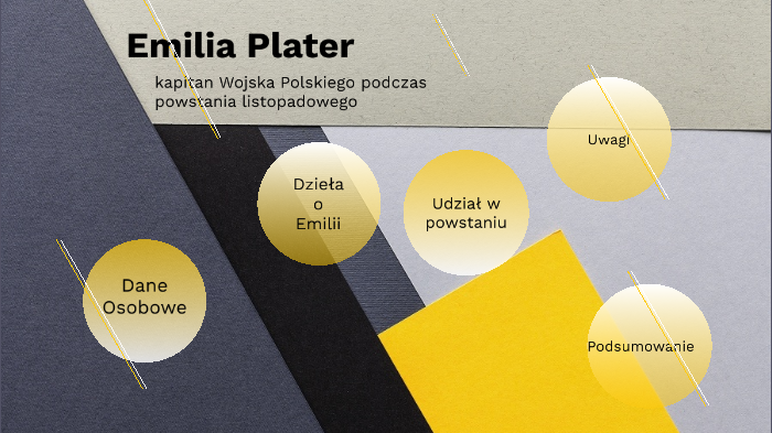 Emilia Plater By Jakub Jaromin On Prezi Next