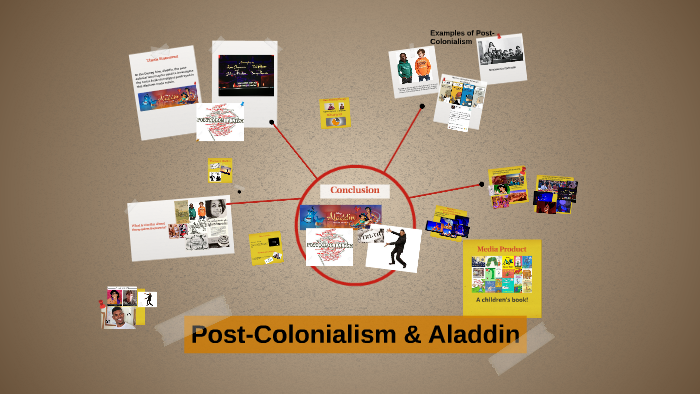 Post-Colonialism &