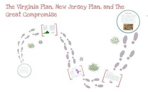 Virginia Plan New Jersey Plan And The Great Compromise By Amy Read