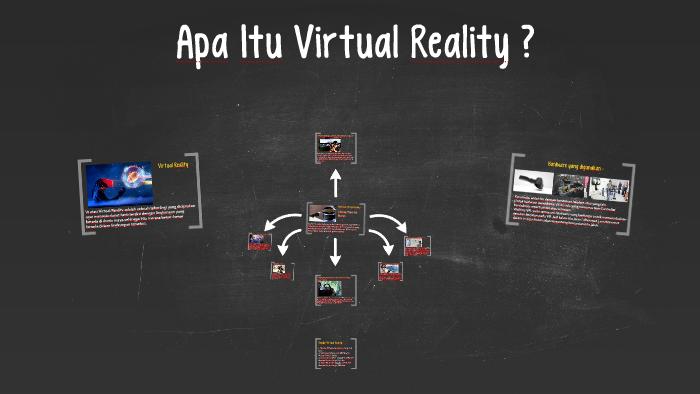 Apa Itu Virtual Reality ? by timothy graciano on Prezi