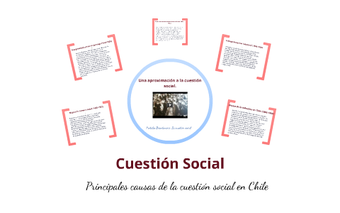 La Cuestión Social by eduardo sepulveda on Prezi 2f25484e043