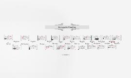 Persepolis Timeline By Parna Zarei