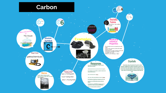 Carbon by ryanna teal on Prezi