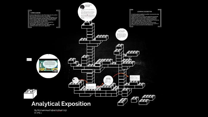 Analytical Exposition By Iqbal Azhari On Prezi