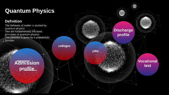 Quantum Physics by Joalmaan Bucapimo Rasabeve on Prezi Next