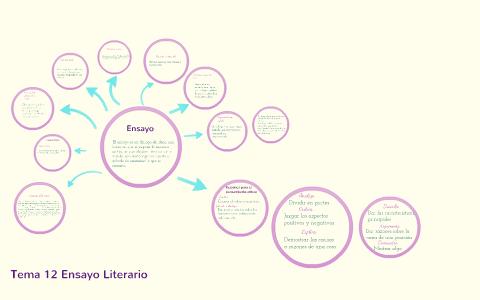 Tema 12 Ensayo Literario By Gabriella Morones On Prezi
