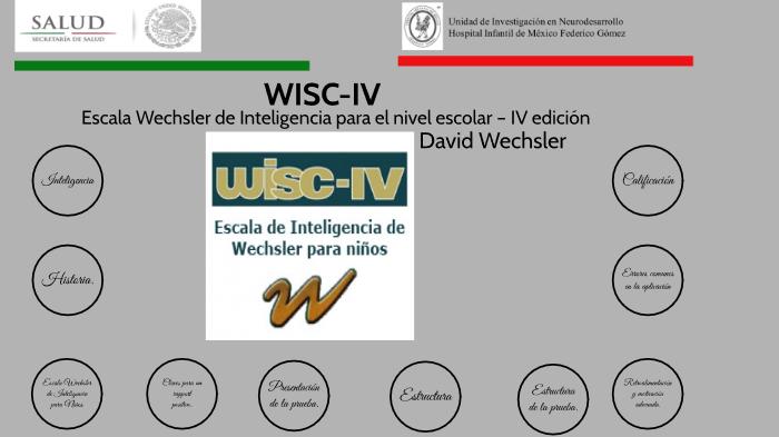 Wisc-IV by roberto zetina on Prezi Next