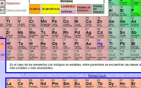 tabla periodica de los elementos quimicos by on prezi