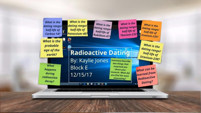 karbon dating rekkevidde online dating sikkerhet ID Australia