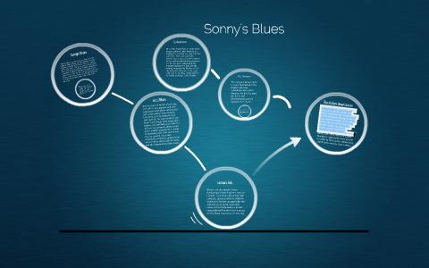 sonnys blues themes